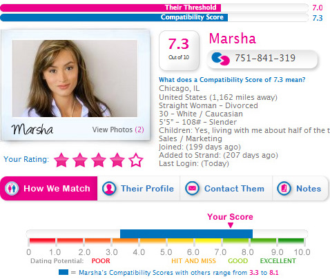 Online Dating Creating a Profile