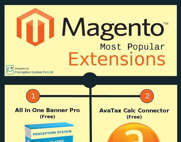 5 Most Demanding Magento Extensions