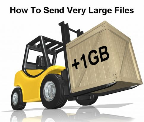 5 Benefits Of File Sharing For Your Business