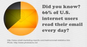 How Ezine Ads Can Help You Target Customers