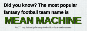 most-popular-fantasy-football-team-name-is-Mean-Machine