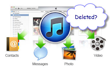 Free iPhone Data Recovery For MAC